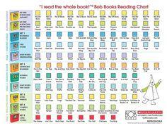 A BOB Books progress tracker for your BOB Books reading celebration!  Download the full event kit on the BOB Books board. Bone Books, Reading Charts, Teaching Reading, Preschool Activities, Book Design, Montessori, Books To Read, Celebration, Bob