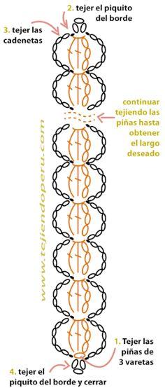 Tutorial: border crochet or knit or crochet application