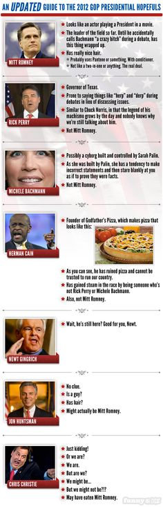 Updated guide to the 2012 GOP Presidential hopefuls