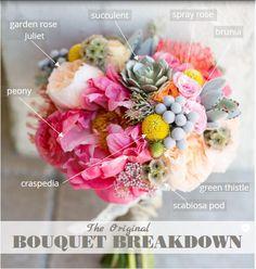 BOUQUET BREAKDOWN   #weddingflowers #floraldesign #peony  #gardenrose  #DIYwedding  #weddings #diyflowers #floraldesign #flowers #bouquet   THE ORIGINAL #bouquetbreakdown  By @diyweddingplanner www.howtodiywedding.com Photo: @candicebenjamin  Bouquet by: @pixiespetals