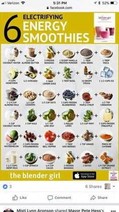 Unhealthy New Healthy Juices To Make Smoothie Recipes Juice Cleanse Recipes, Healthy Juice Recipes, Healthy Juices, Healthy Drinks, Detox Juices, Detox Recipes, Green Juice Recipes, Healthy Smoothies For Kids, Jucing Recipes
