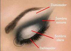 Moda, Beleza e Saúde: Aprenda a passar sombra nos olhos