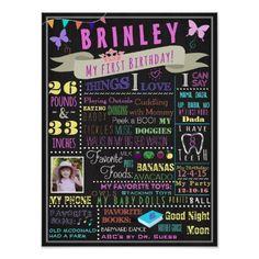 Colorful Art Birthday Chalkboard Art by CustomPrintablesNY on Etsy Polka Dot Birthday, Art Birthday, Rainbow Birthday, Birthday Board, Birthday Ideas, Surprise Birthday, Fourth Birthday, Special Birthday, Happy Birthday