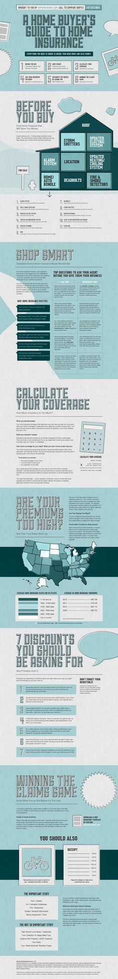 A Home Buyer's Guide To Home Insurance[INFOGRAPHIC]
