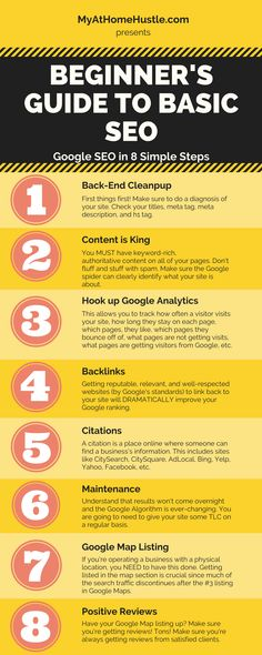 The Beginners Guide to Basic SEO - SEO Marketing Tool - Marketing your keywords with SEO Tool. - Beginner's Guide to Basic SEO Infographic Inbound Marketing, Content Marketing, Affiliate Marketing, Marketing Process, Marketing Logo, Marketing Quotes, Ecommerce Seo, Internet Marketing, Seo Strategy