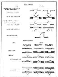 Floor plans: Door and window symbols Architecture Symbols, Architecture Details, Interior Design Sketches, Interior Design Tips, Blueprint Symbols, Floor Plan Symbols, Floor Plan Drawing, Masonry Wall, Construction Drawings