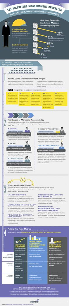 The Marketing Measurement Checklist: How To Intelligently Analyze The Succes Of Your Marketing The Marketing, Inbound Marketing, Marketing Digital, Business Marketing, Content Marketing, Internet Marketing, Online Marketing, Social Media Marketing, Social Business