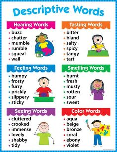"""The tips on this chart will help students learn to write better from the start. Chart includes reproducibles and/or activity ideas on the back to reinforce writing skills. 17"""" x 22"""""""