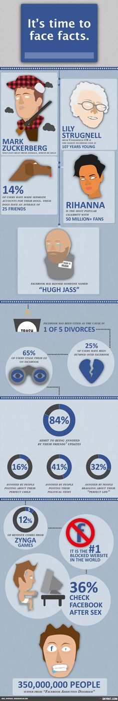 It's time to face facts about Facebook. And boy are they creative! #infographic