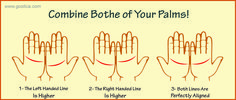 What Does Your Palm Lines Says About Your Love Life & Marriage