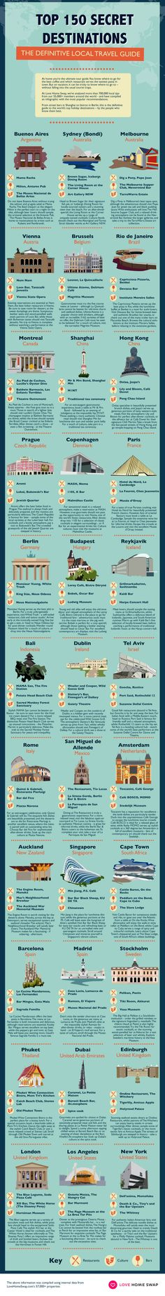 Top 150 Secret Destinations #infografía
