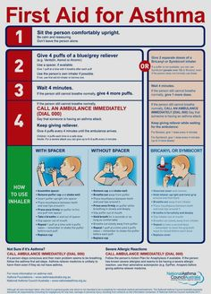 Adult First Aid Asthma Chart - kellyakers. - - Adult First Aid Asthma Chart – kellyakers.topwom… – – Adult First Aid Asthma Chart – kellyakers. Asthma Relief, Asthma Remedies, Asthma Symptoms, Allergy Asthma, First Aid Cpr, Emergency First Aid, Health And Safety, Survival Tips, Apocalypse