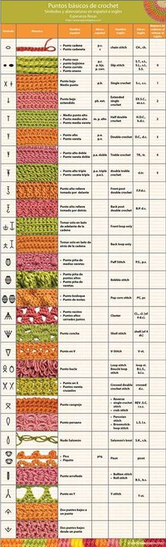 Delicadezas en crochet Gabriela: El manual de toda tejedora ya sea principiantes artesanas
