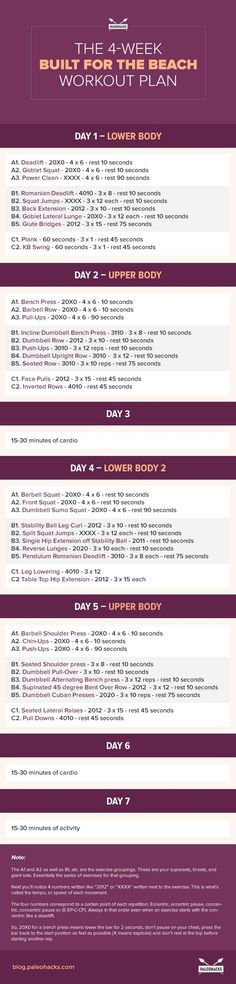 The_4-Week_Built_For_the_Beach_Workout_Plan_infographic.jpg