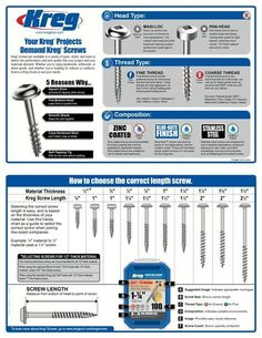 Kreg® Pocket-Hole Screws - Joining Solutions - Kreg Tool Company