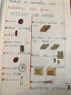 spazio Pixel Art, Grid, Computer, Montessori, Mary, Geography, Alphabet, Lab, Tecnologia