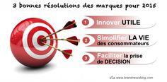 Les résolutions pour faire évoluer sa marque en 2015