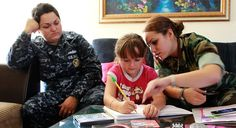 Needs and Supportive Strategies for Professionals Working with LGBT Military Families