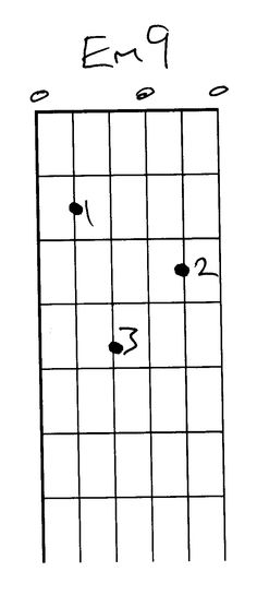 33 Best Chords Images On Pinterest In 2018 Guitar Lessons Guitar