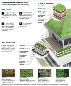 groene huizen