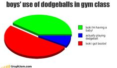 So true lol Funny Facts, Funny Quotes, Funny Memes, Jokes, Funny Laugh, Haha Funny, Lol, Funny Pie Charts, Pie Graph