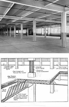Wainwright building floor plan louis sullivan workspace for Motor pool floor plan