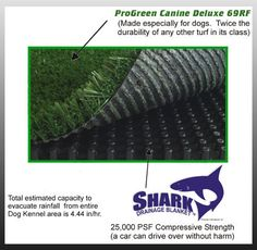 ProGreen Canine Deluxe 69-RF over the shark drainage blanket - awesome for a dog run