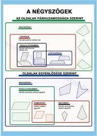 Kapcsolódó kép Kids Education, Teaching Math, My Children, Bujo, Free Printables, Homeschool, Study, Teacher, Chart