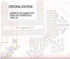 JOGO DE BANHEIRO DE CROCHÊ COM GRÁFICO