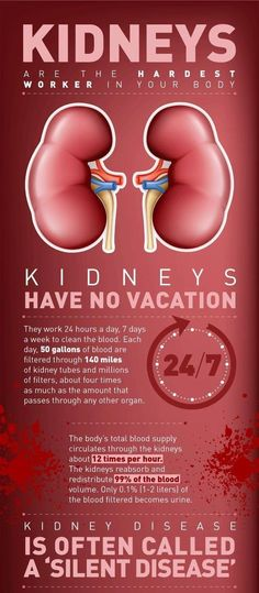 SLE (#Lupus) affecting the kidneys www.molllysfund.org