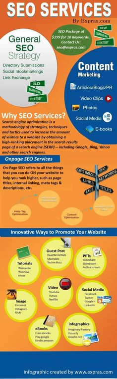 Expras.com provides information and low cost services related to SEO, SEM, SMO, affiliate and digital marketing for small and medium business owners, bloggers.