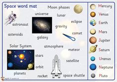 TB:The Map by kura-and-something on DeviantArt Space Activities For Kids, Moon Activities, Science For Kids, Science Activities, Classroom Activities, Space Classroom, Classroom Displays, Writing Area, Writing Words