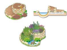 Herbal spiral build yourself - great pictures and building instructions! Herb Spiral, Spiral Garden, Sacred Garden, Veg Garden, Amazing Gardens, Beautiful Gardens, Helichrysum Italicum, Mediterranean Plants, Types Of Herbs