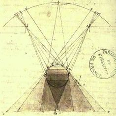 The drawings of Leonardo da Vinci. Studies of Concave Mirrors of Differing Curvatures, c. 1492
