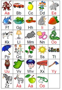 Swedish alphabet with pictures - Learn swedish - Bilder Learning Letters, Kids Learning, Learn Swedish, Swedish Language, Alphabet Pictures, Alphabet Charts, Book Of Hours, Toddler Fun, Kids