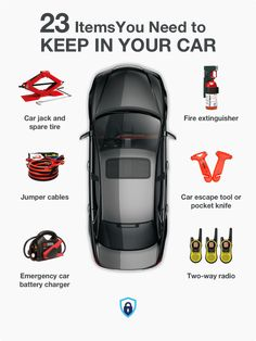 What should you put in your emergency car kit? Read through our emergency car kit checklist to make sure you are prepared for your next automotive emergency. Kit Cars, Driving Test Tips, Car Facts, Car Care Tips, Cute Car Accessories, Car Essentials, Jeep Liberty, Car Gadgets, Learning To Drive