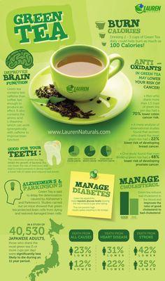 Top 10 Stress Relieving Teas   #healthyrecipes #healthylifestyle #LaurenNaturals #health #tea #detoxtea #greentea