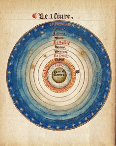 Antique Print Astronomical Celestial Spheres by missquitecontrary