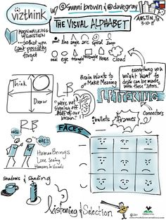 """We are not turning off half of our brain"" -- Visual Language for note taking or…"