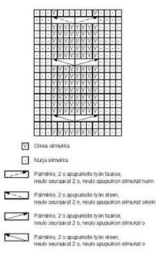 Nurjanutun Nurja-Purla: Pöllö-pipo Knit Crochet, Knitting, Words, Crocheting, Stitches, Owl, Tejidos, Chrochet, Dots