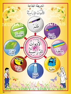 I THINK BAHASA ARAB: PETA I THINK BAHASA ARAB Body Parts Preschool, Class Class, Arabic Lessons, Arabic Alphabet, Arabic Language, Learning Arabic, Peta, Preschool Activities, Islamic