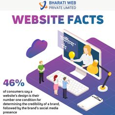 Website fact - Design has a huge part to play in your customer's lasting impression of you Internet Marketing Company, Social Media Branding, Web Design, Facts, Play, Website, Business, Internet Marketing Firm, Design Web