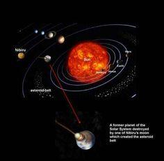 Hay más cosas en el cielo y en la Tierra ...: COSMONAUTA RUSA DICE QUE EL PLANETA NIBIRU ES REAL...
