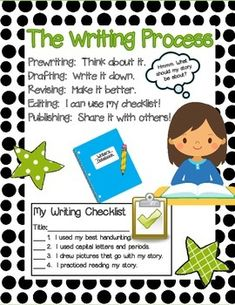 These free mini-anchor charts will support you as you take your elementary students through the writing process during writers' workshop. Using kid-friendly language, these charts will help your students understand and remember each step in the writing p Kindergarten Anchor Charts, Writing Anchor Charts, Kindergarten Writing, Teaching Writing, Writing Process Posters, Writing Lessons, Writing Ideas, 6th Grade Writing, Writing Checklist