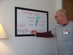 leasing Board