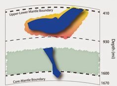 A stiff new layer in Earth's mantle | Geology Page