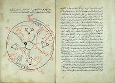 Alchemical Emblems, Occult Diagrams, and Memory Arts: Arabic Occult Manuscripts and Ars Notoria sive flores aurei