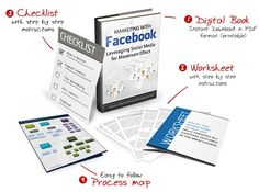 Info-product creation is the process of offering e-books, reports, video tutorials, pod casts or business blueprints to a hungry audience with a pressing problem that they want solved. Facebook Marketing, Business Marketing, Affiliate Marketing, Internet Marketing, Online Marketing, Online Advertising, Social Marketing, Content Marketing, Home Based Business