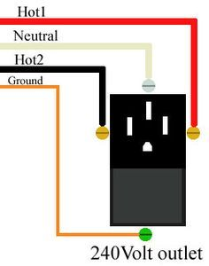 wire 240 Volt outlet | Electrical wiring, Home electrical ...