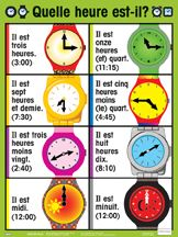french classroom posters
